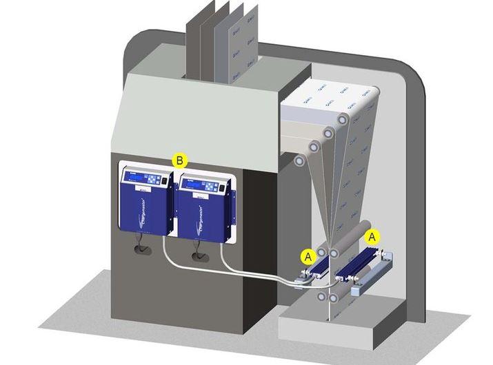 Control de cintas rotativas